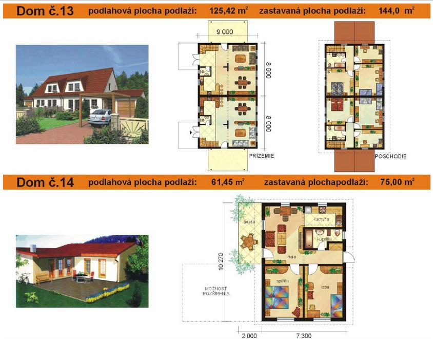 predaj dom 75 m2